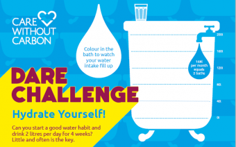 Hydrate Yourself Challenge