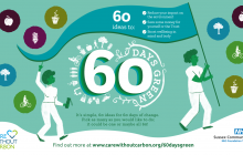 60 Days Green